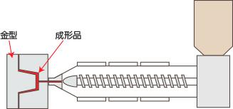 樹脂成形部 製造工程 工程2